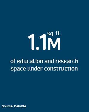 education space under construction