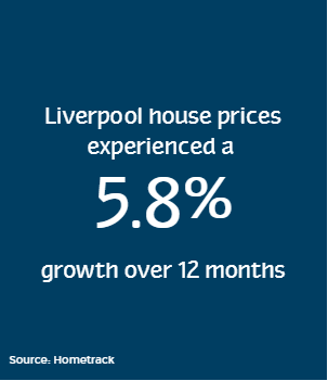 LIVERPOOL PROPERTY HIGHLIGHTS