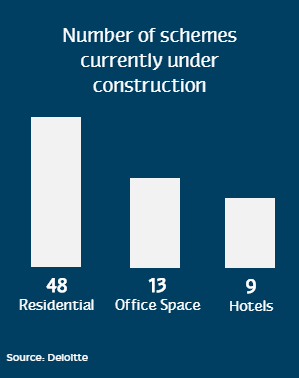 number of schemes under construction in mcr