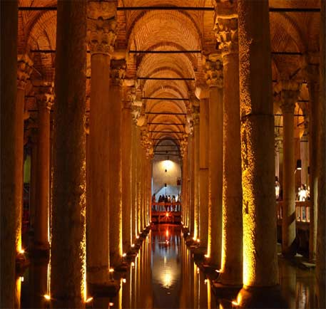 Istanbul Places to Visit